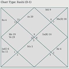 гороскоп Японии