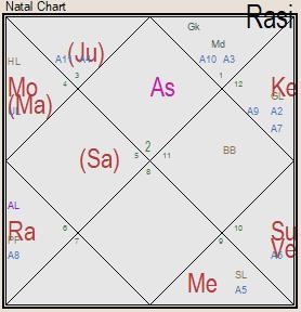 гороскоп зеленского